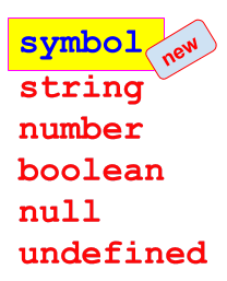 string, number, boolean, null, undefined y symbol